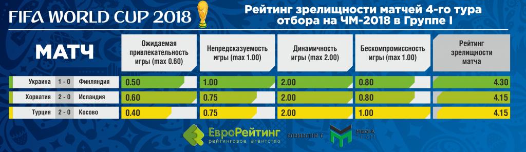 Чемпионат мира 4_3