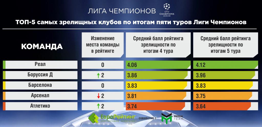 Лига Чемпионов 5_4