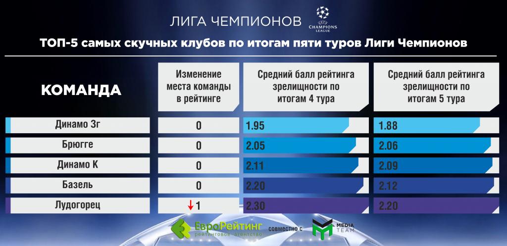 Лига Чемпионов 5_5